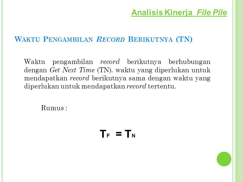 W AKTU PENYISIPAN R ECORD (TI) Waktu penyisipan record pada file pile berhubungan dengan insert time (TI).