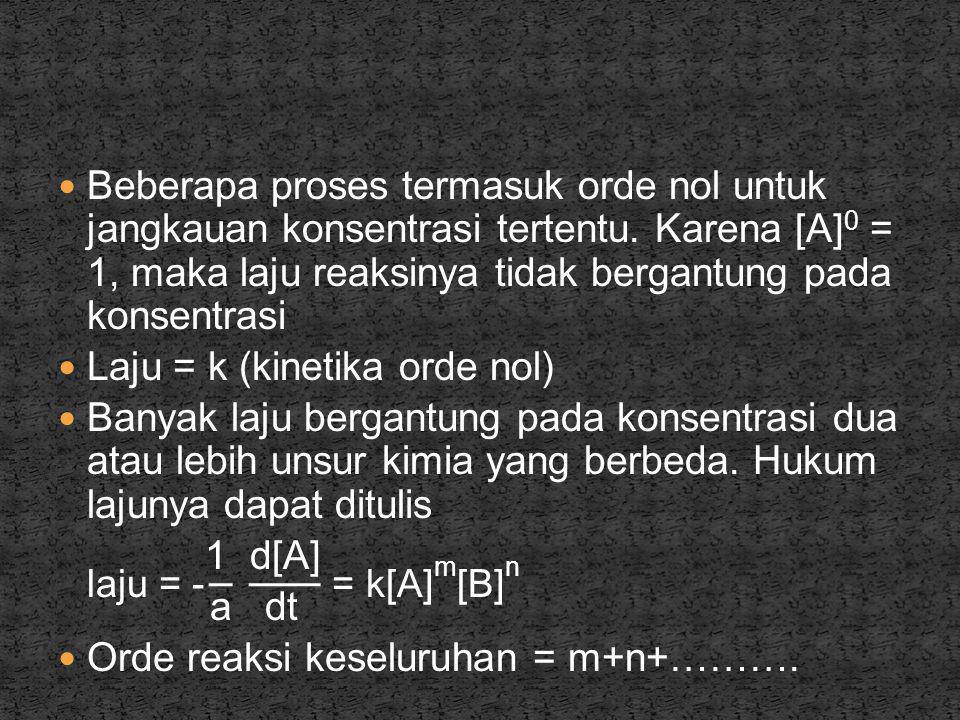  Beberapa proses termasuk orde nol untuk jangkauan konsentrasi tertentu. Karena [A] 0 = 1, maka laju reaksinya tidak bergantung pada konsentrasi  La