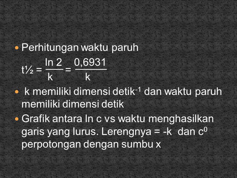  Perhitungan waktu paruh t½ = ln 2 = 0,6931 k k  k memiliki dimensi detik -1 dan waktu paruh memiliki dimensi detik  Grafik antara ln c vs waktu me