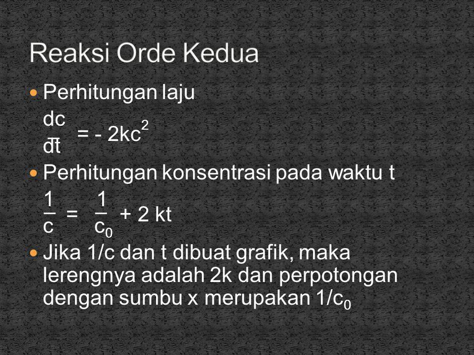  Perhitungan laju dc = - 2kc 2 dt  Perhitungan konsentrasi pada waktu t 1 = 1 + 2 kt c c 0  Jika 1/c dan t dibuat grafik, maka lerengnya adalah 2k
