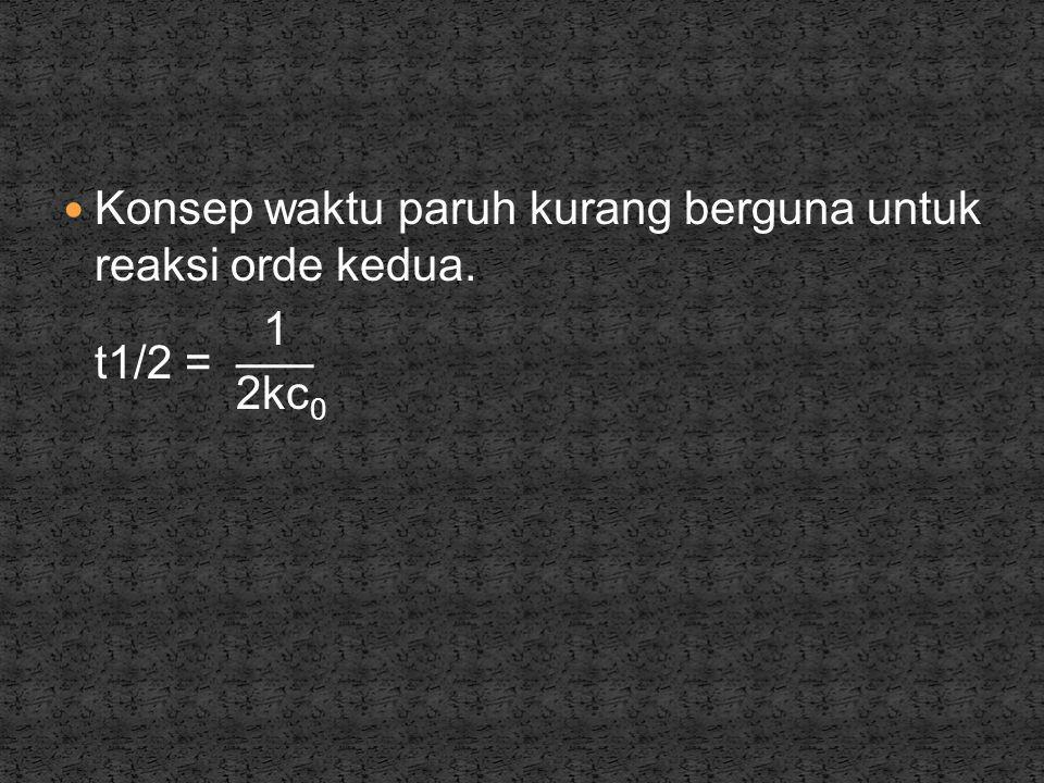  Konsep waktu paruh kurang berguna untuk reaksi orde kedua. t1/2 = 1 2kc 0