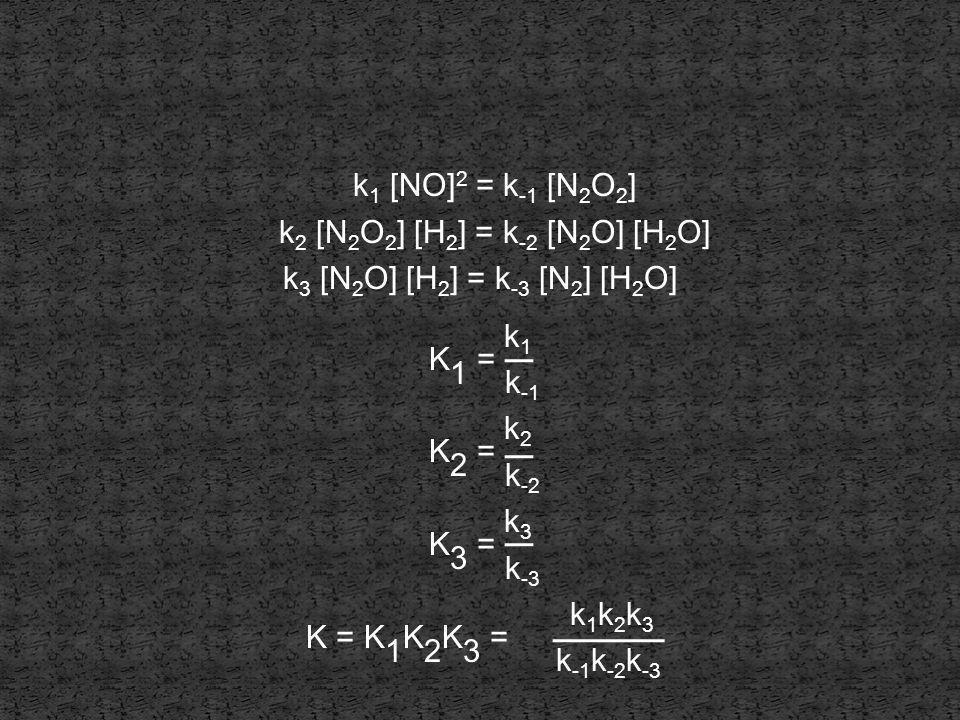 k 1 [NO] 2 = k -1 [N 2 O 2 ] k 2 [N 2 O 2 ] [H 2 ] = k -2 [N 2 O] [H 2 O] k 3 [N 2 O] [H 2 ] = k -3 [N 2 ] [H 2 O] K 1 = k 1 k -1 K 2 = k 2 k -2 K 3 =