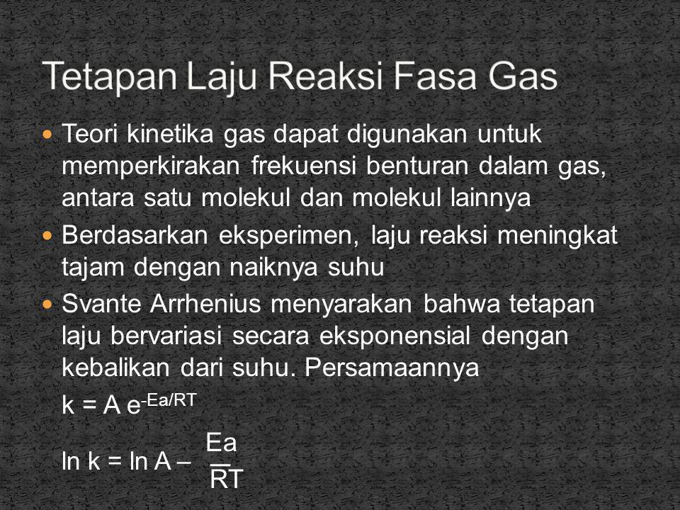  Teori kinetika gas dapat digunakan untuk memperkirakan frekuensi benturan dalam gas, antara satu molekul dan molekul lainnya  Berdasarkan eksperime