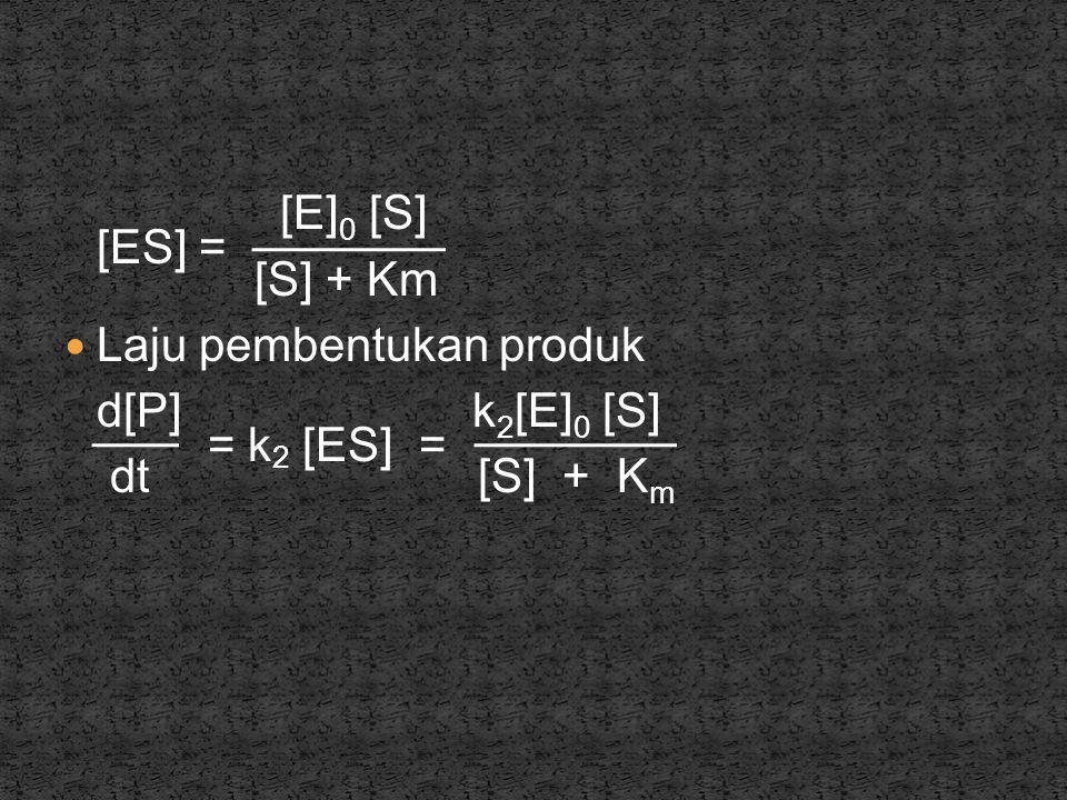 [ES] = [E] 0 [S] [S] + Km  Laju pembentukan produk d[P] = k 2 [ES] = k 2 [E] 0 [S] dt [S] + K m