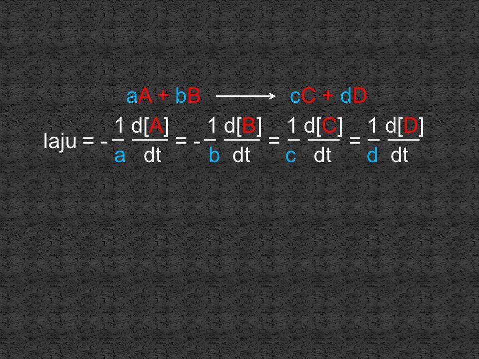 aA + bB cC + dD laju = - 1 d[A] = - 1 d[B] = 1 d[C] = 1 d[D] a dt b dt c dt d dt