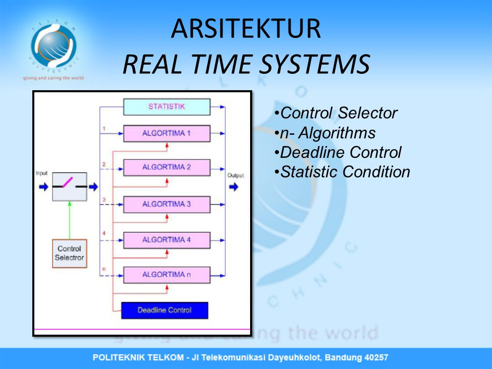 ARSITEKTUR REAL TIME SYSTEMS •Control Selector •n- Algorithms •Deadline Control •Statistic Condition