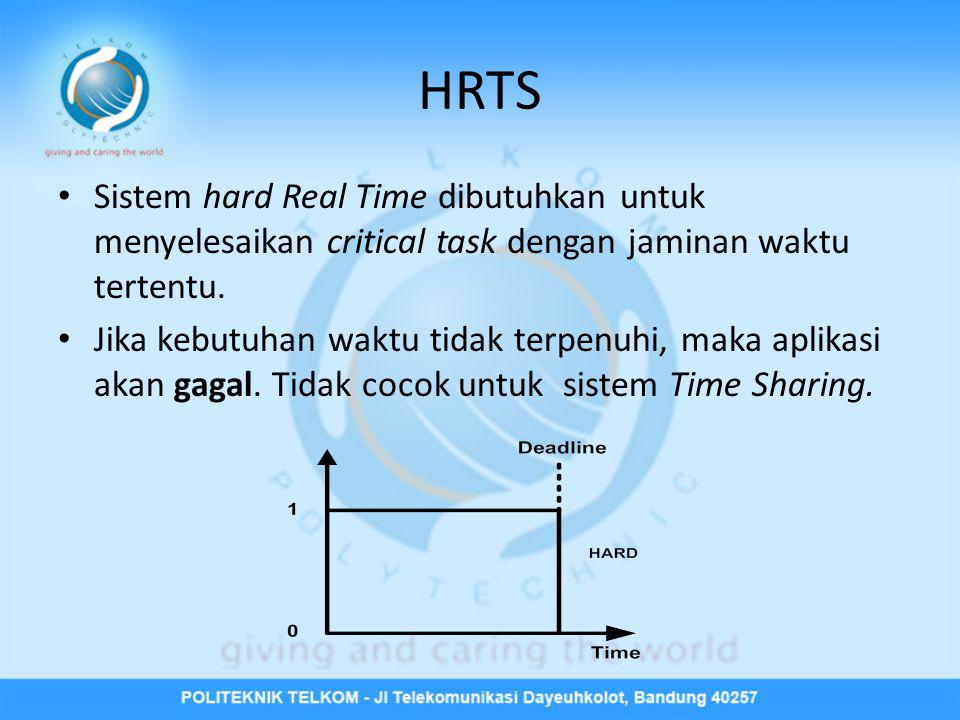 HRTS • Sistem hard Real Time dibutuhkan untuk menyelesaikan critical task dengan jaminan waktu tertentu.