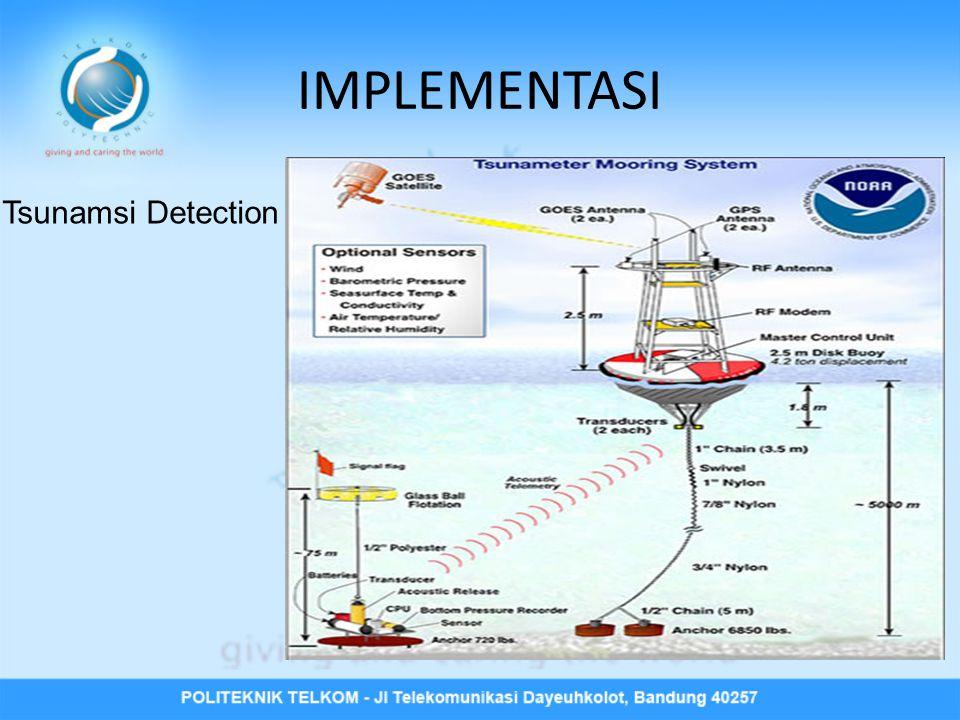 IMPLEMENTASI Tsunamsi Detection