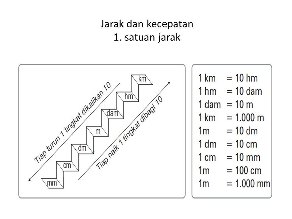 Jarak dan kecepatan 1. satuan jarak