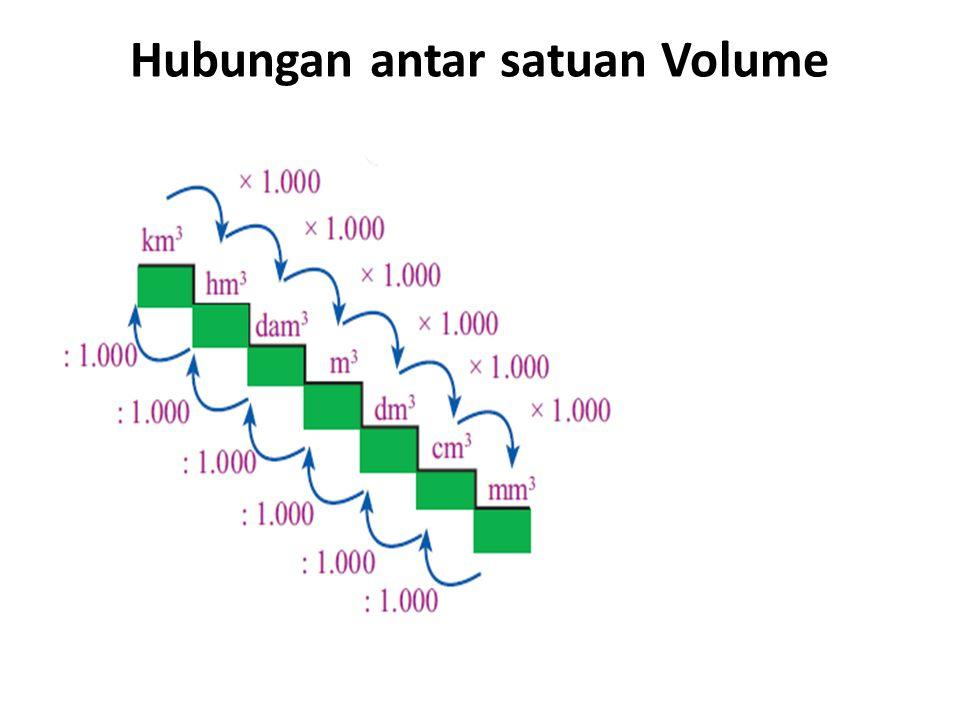 Hubungan antar satuan Volume