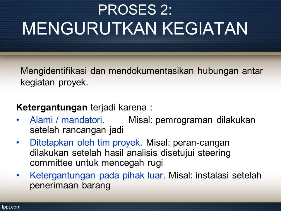 PROSES 2: MENGURUTKAN KEGIATAN Ketergantungan terjadi karena : •Alami / mandatori.