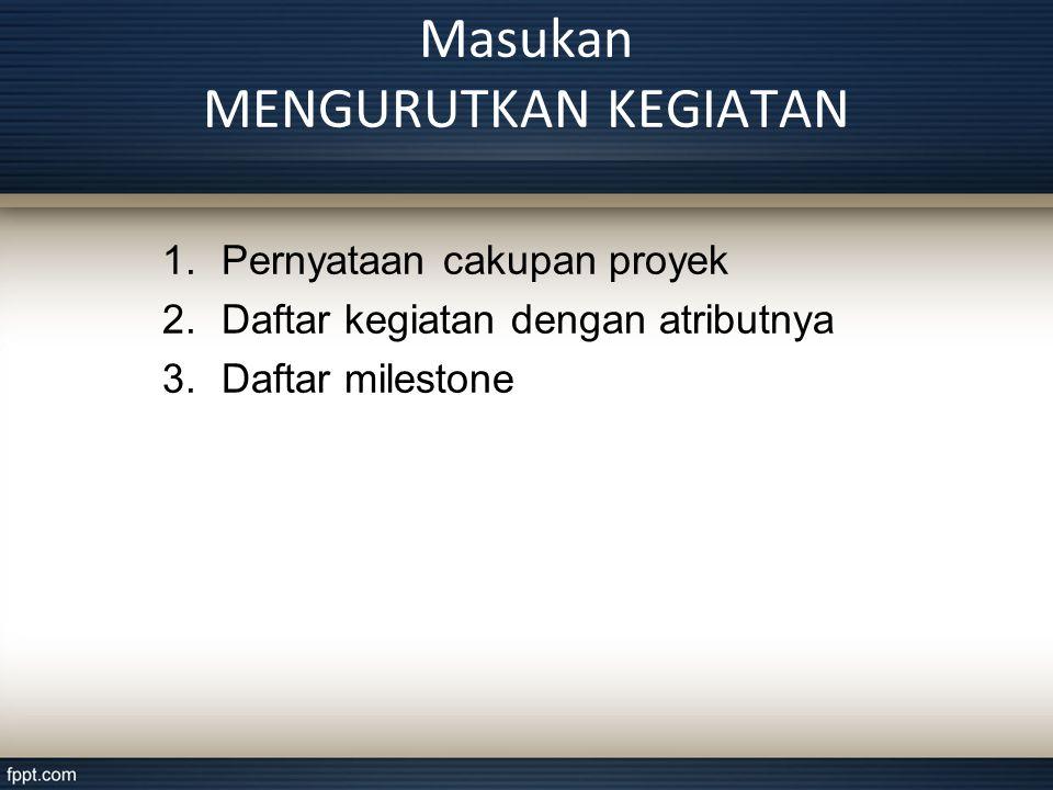Masukan MENGURUTKAN KEGIATAN 1.Pernyataan cakupan proyek 2.Daftar kegiatan dengan atributnya 3.Daftar milestone