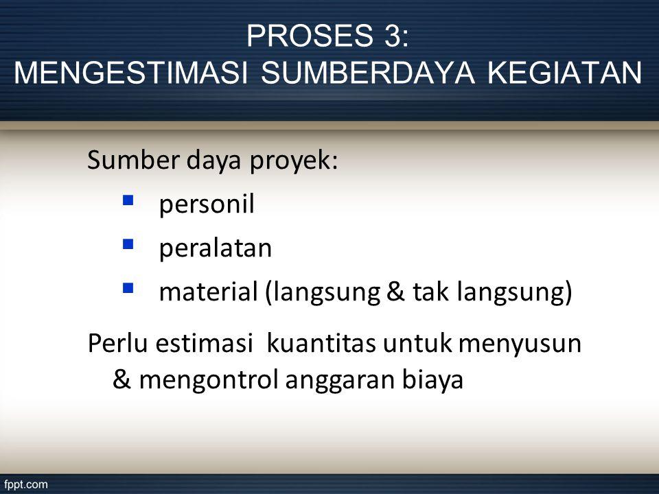 PROSES 3: MENGESTIMASI SUMBERDAYA KEGIATAN Sumber daya proyek:  personil  peralatan  material (langsung & tak langsung) Perlu estimasi kuantitas untuk menyusun & mengontrol anggaran biaya