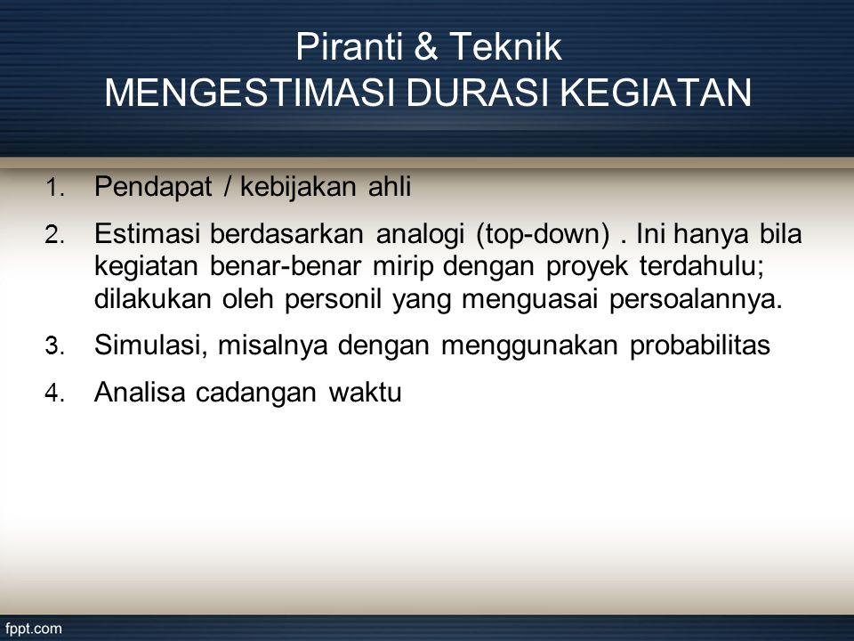 Piranti & Teknik MENGESTIMASI DURASI KEGIATAN 1.Pendapat / kebijakan ahli 2.
