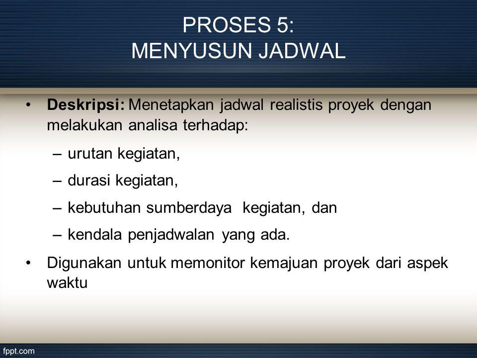 PROSES 5: MENYUSUN JADWAL •Deskripsi: Menetapkan jadwal realistis proyek dengan melakukan analisa terhadap: –urutan kegiatan, –durasi kegiatan, –kebutuhan sumberdaya kegiatan, dan –kendala penjadwalan yang ada.