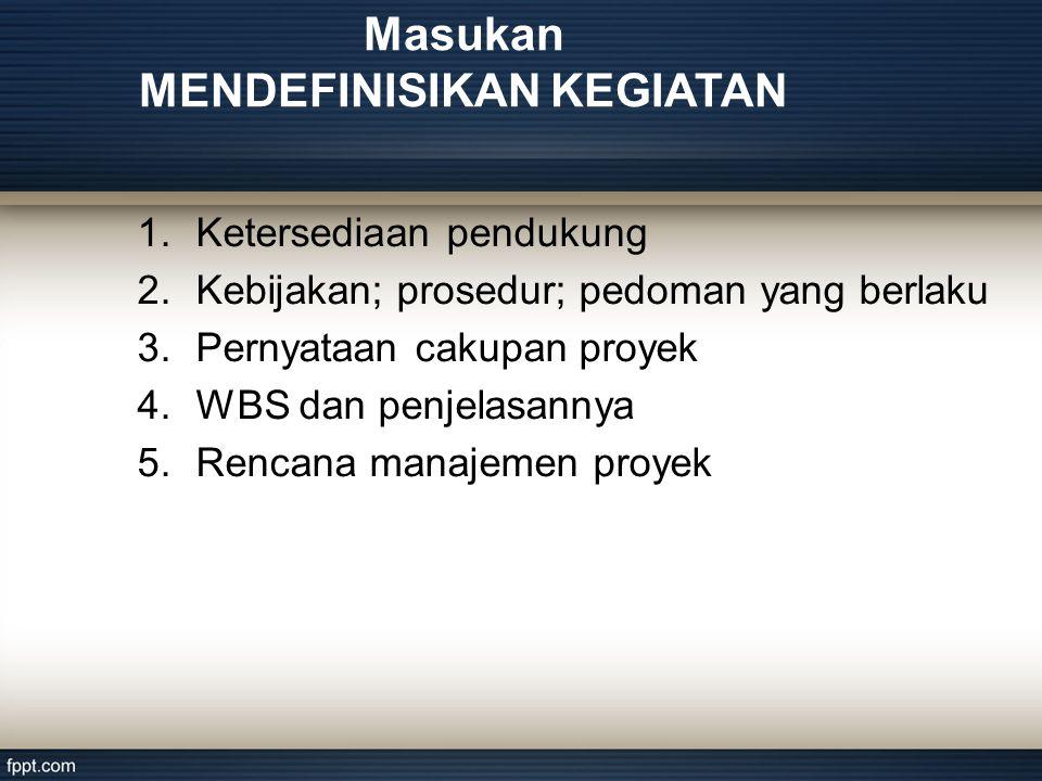 1.Ketersediaan pendukung 2.Kebijakan; prosedur; pedoman yang berlaku 3.Pernyataan cakupan proyek 4.WBS dan penjelasannya 5.Rencana manajemen proyek Masukan MENDEFINISIKAN KEGIATAN