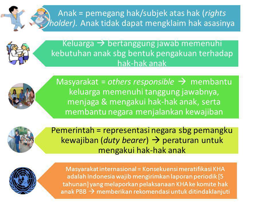 penjelasan gambar Anak = pemegang hak/subjek atas hak (rights holder). Anak tidak dapat mengklaim hak asasinya Keluarga  bertanggung jawab memenuhi k