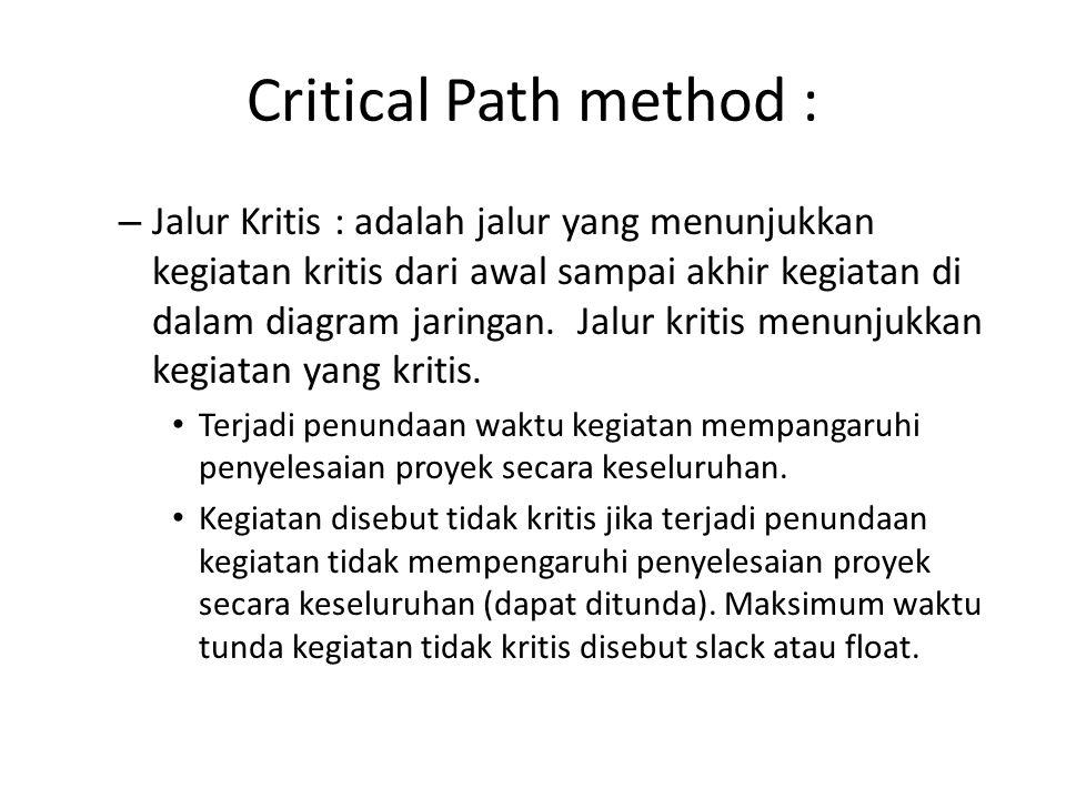 Critical Path method : – Jalur Kritis : adalah jalur yang menunjukkan kegiatan kritis dari awal sampai akhir kegiatan di dalam diagram jaringan. Jalur