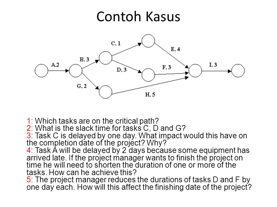 Contoh Kasus 1: Which tasks are on the critical path? 2: What is the slack time for tasks C, D and G? 3: Task C is delayed by one day. What impact wou