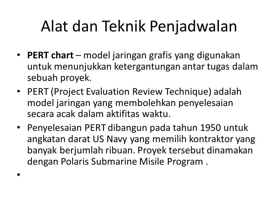 Alat dan Teknik Penjadwalan • PERT chart – model jaringan grafis yang digunakan untuk menunjukkan ketergantungan antar tugas dalam sebuah proyek. • PE