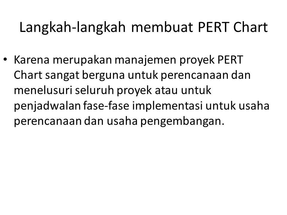 Langkah-langkah membuat PERT Chart • Karena merupakan manajemen proyek PERT Chart sangat berguna untuk perencanaan dan menelusuri seluruh proyek atau