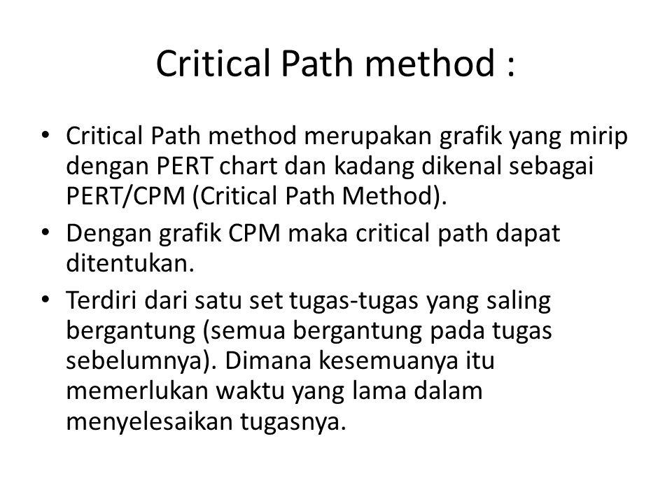Critical Path method : • Tugas-tugas yang memiliki critical path (Jalur kritis) perlu perhatian yang khusus oleh manajer proyek dan orang-orang yang ditugaskan pada pekerjaan tersebut,: – Waktu penyelesaian kegiatan dihitung dari setiap jalur (path) dari kegiatan di dalam jaringan tugas.