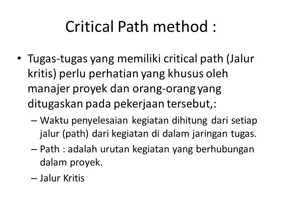 Critical Path method : – Jalur Kritis : adalah jalur yang menunjukkan kegiatan kritis dari awal sampai akhir kegiatan di dalam diagram jaringan.