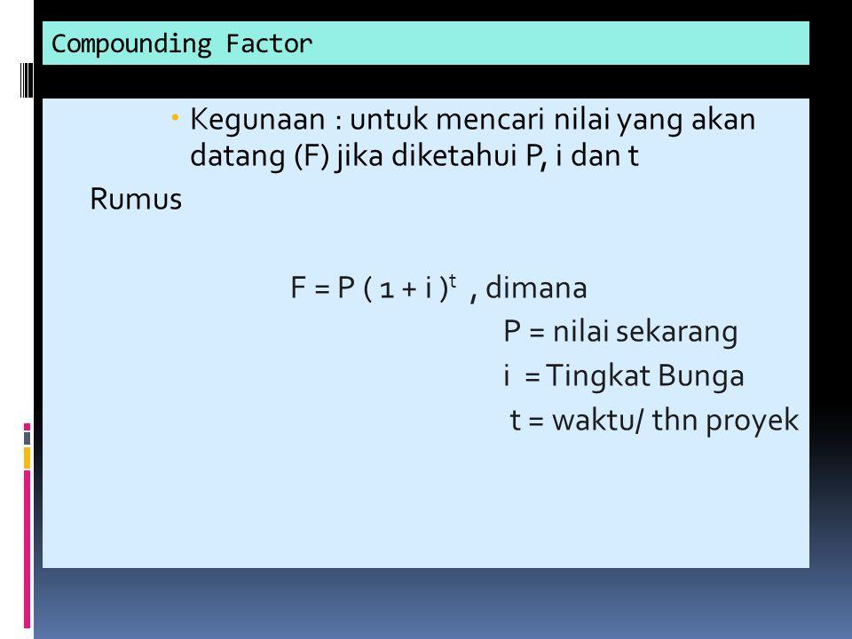 Compounding Factor  Kegunaan : untuk mencari nilai yang akan datang (F) jika diketahui P, i dan t  Rumus F = P ( 1 + i ) t, dimana P = nilai sekaran