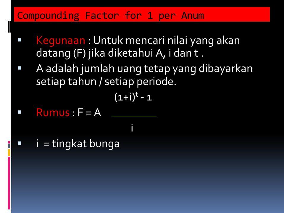 Compounding Factor for 1 per Anum  Kegunaan : Untuk mencari nilai yang akan datang (F) jika diketahui A, i dan t.  A adalah jumlah uang tetap yang d
