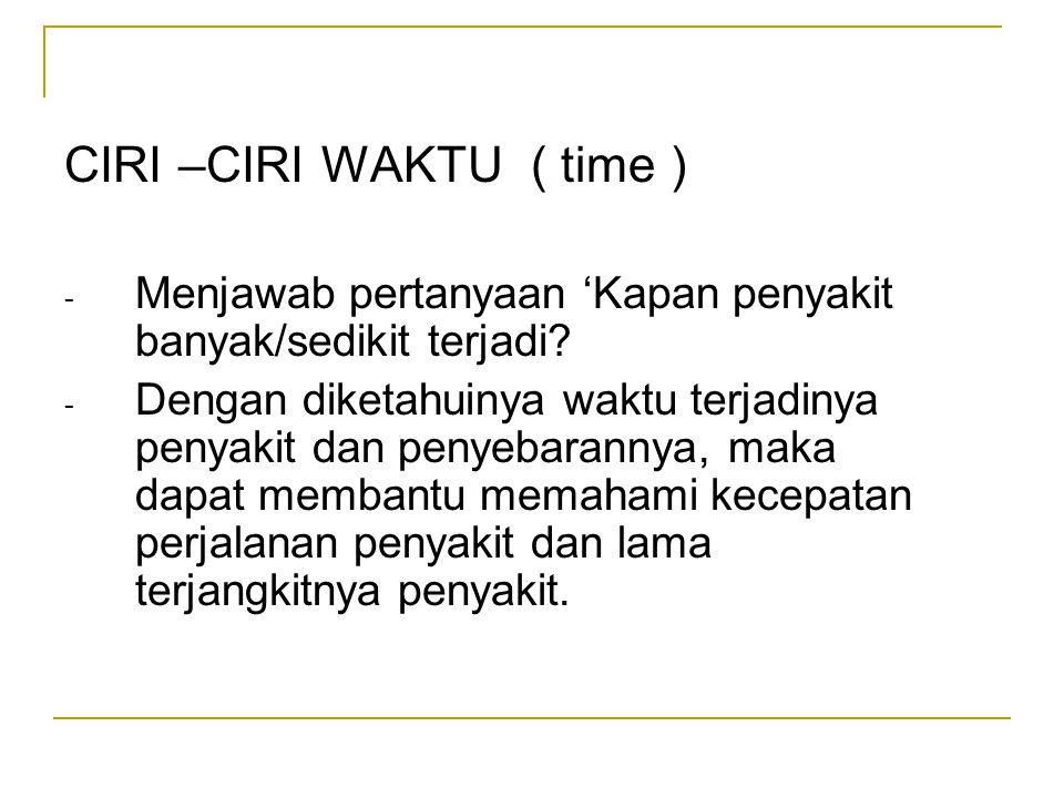 CIRI –CIRI WAKTU ( time ) - Menjawab pertanyaan 'Kapan penyakit banyak/sedikit terjadi? - Dengan diketahuinya waktu terjadinya penyakit dan penyebaran