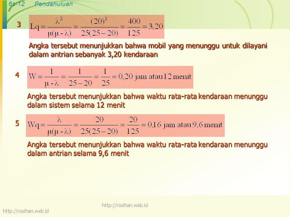 6s-12Pendahuluan http://rosihan.web.id 3 Angka tersebut menunjukkan bahwa mobil yang menunggu untuk dilayani dalam antrian sebanyak 3,20 kendaraan 4 A