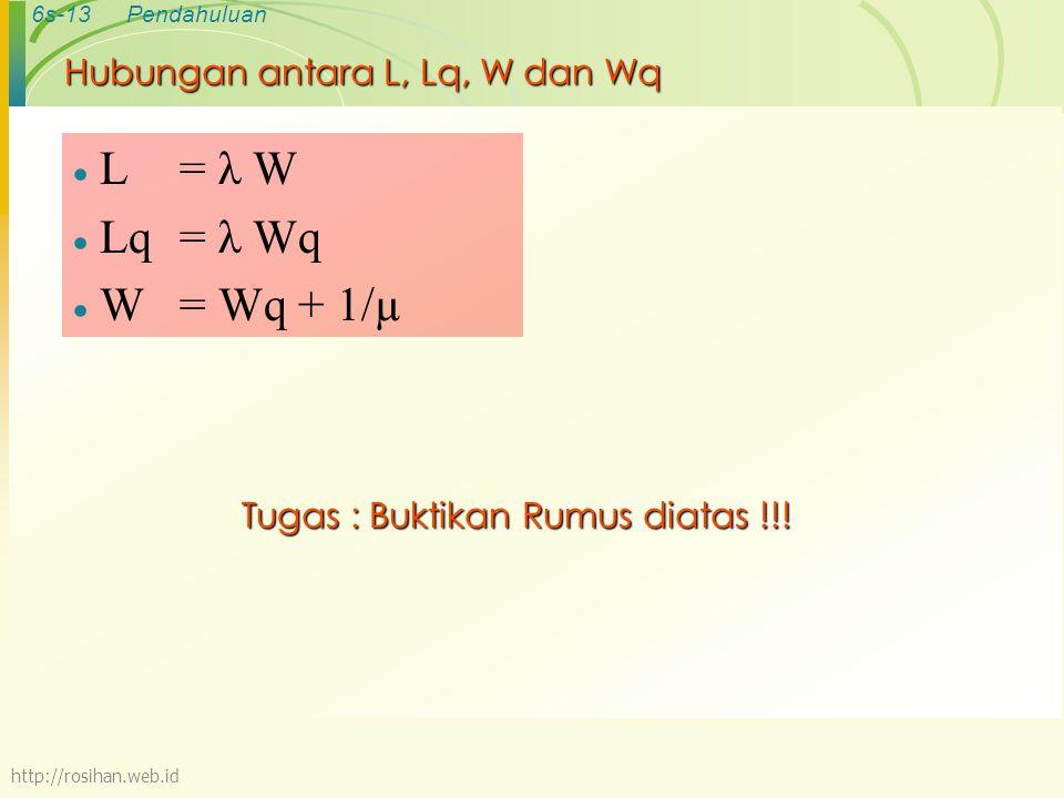 6s-13Pendahuluan Hubungan antara L, Lq, W dan Wq  L = λ W  Lq= λ Wq  W= Wq + 1/µ Tugas : Buktikan Rumus diatas !!! http://rosihan.web.id