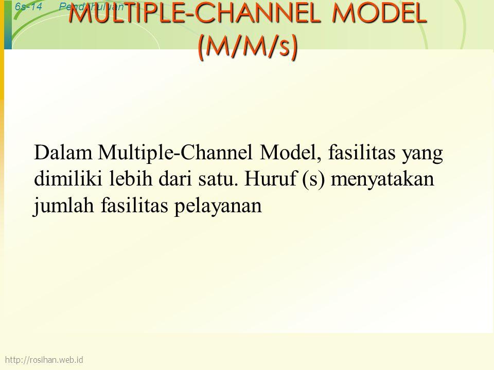 6s-14Pendahuluan MULTIPLE-CHANNEL MODEL (M/M/s) Dalam Multiple-Channel Model, fasilitas yang dimiliki lebih dari satu. Huruf (s) menyatakan jumlah fas