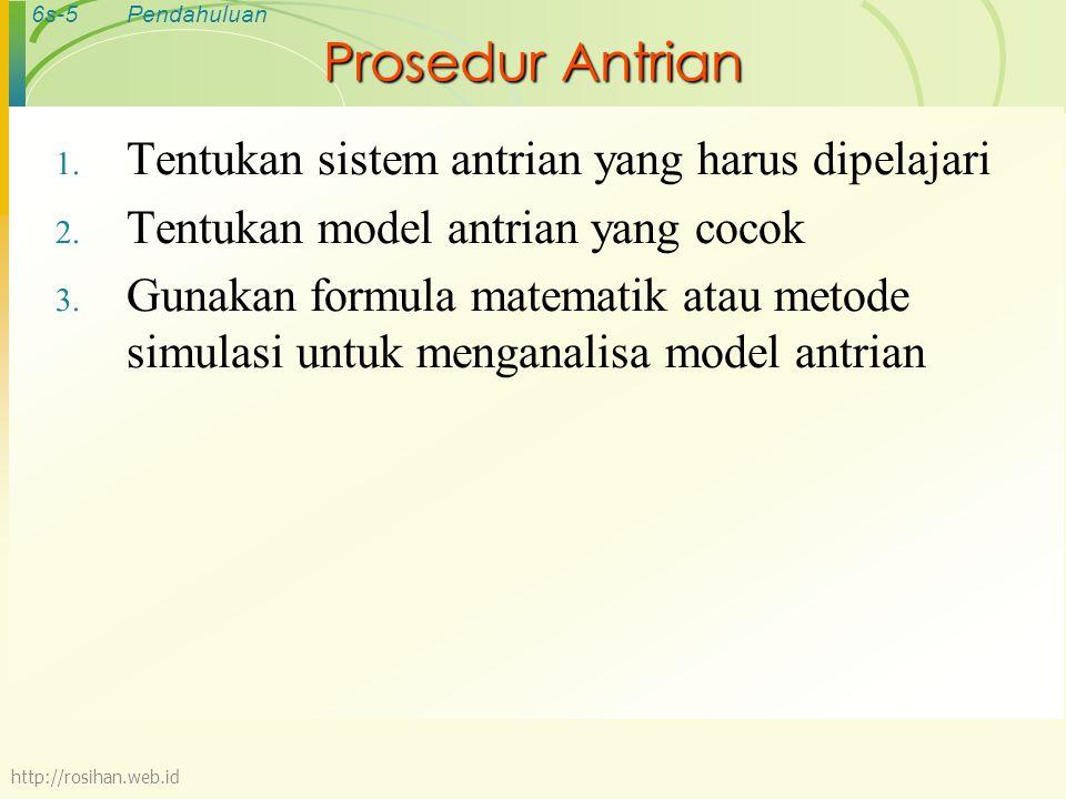 6s-5Pendahuluan Prosedur Antrian 1. Tentukan sistem antrian yang harus dipelajari 2. Tentukan model antrian yang cocok 3. Gunakan formula matematik at