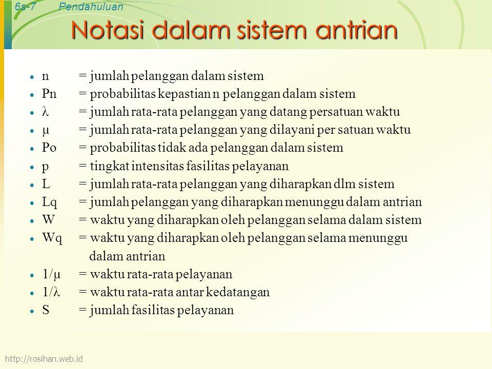 6s-7Pendahuluan Notasi dalam sistem antrian  n= jumlah pelanggan dalam sistem  Pn= probabilitas kepastian n pelanggan dalam sistem  λ= jumlah rata-