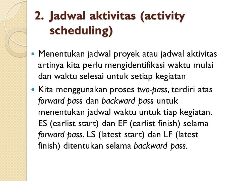 2. Jadwal aktivitas (activity scheduling)  Menentukan jadwal proyek atau jadwal aktivitas artinya kita perlu mengidentifikasi waktu mulai dan waktu s