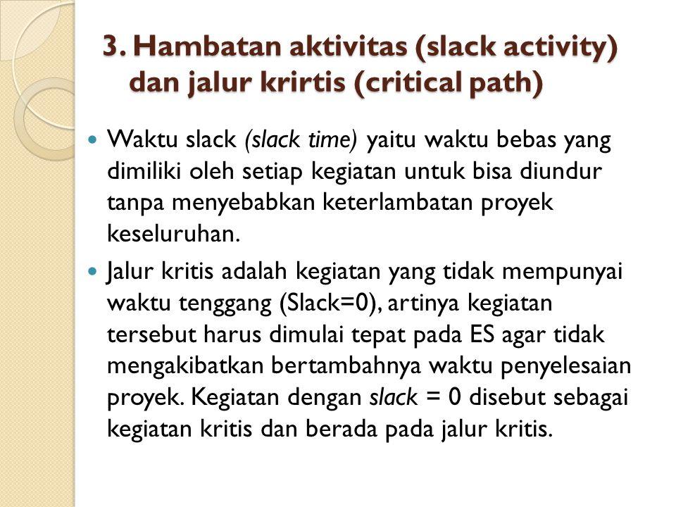 3. Hambatan aktivitas (slack activity) dan jalur krirtis (critical path)  Waktu slack (slack time) yaitu waktu bebas yang dimiliki oleh setiap kegiat