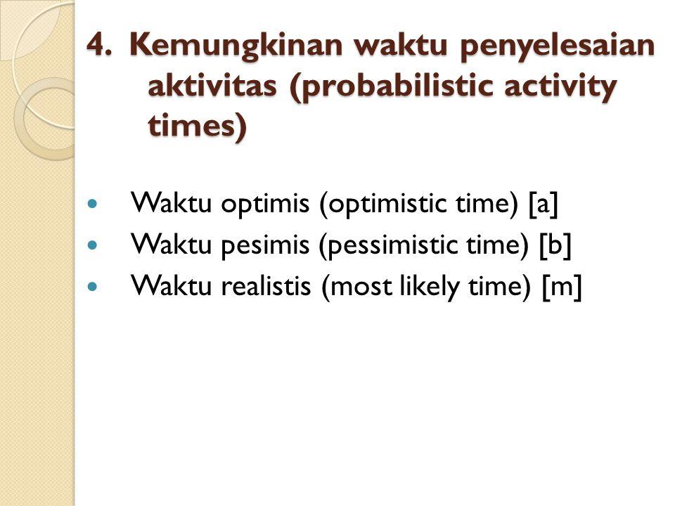 4. Kemungkinan waktu penyelesaian aktivitas (probabilistic activity times)  Waktu optimis (optimistic time) [a]  Waktu pesimis (pessimistic time) [b