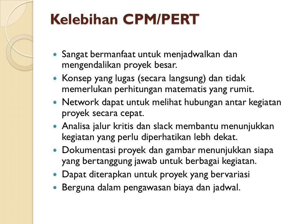 Kelebihan CPM/PERT  Sangat bermanfaat untuk menjadwalkan dan mengendalikan proyek besar.