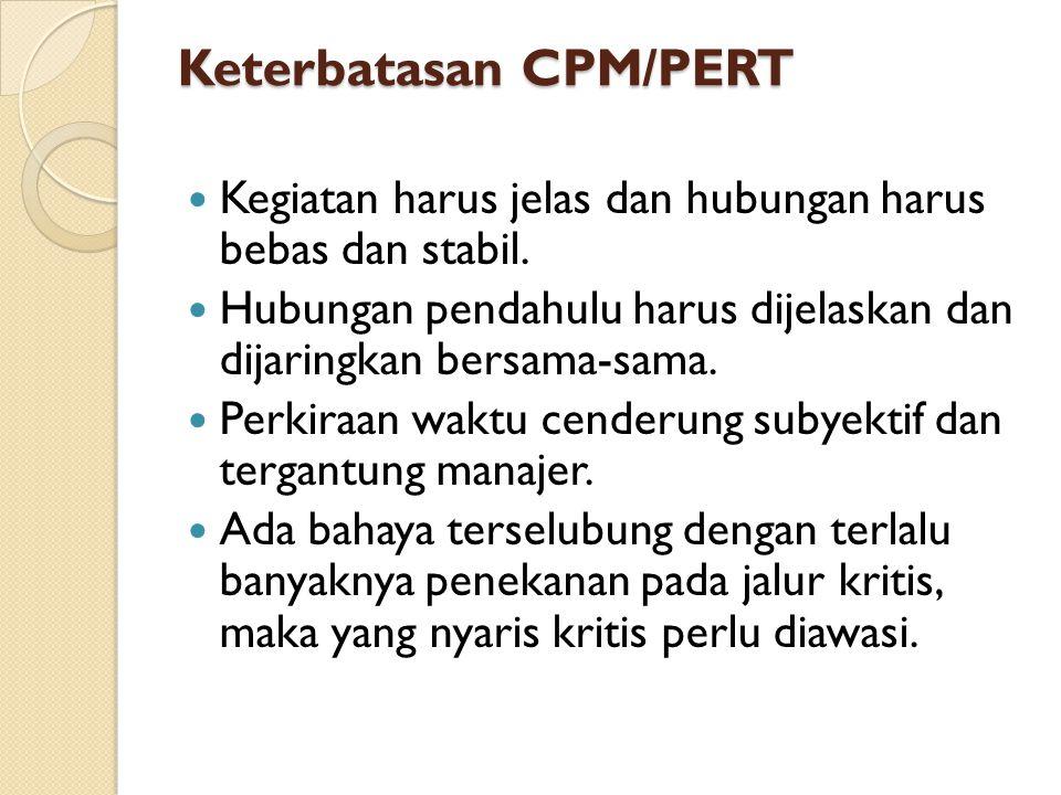 Keterbatasan CPM/PERT  Kegiatan harus jelas dan hubungan harus bebas dan stabil.