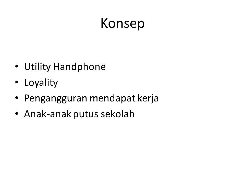 Konsep • Utility Handphone • Loyality • Pengangguran mendapat kerja • Anak-anak putus sekolah