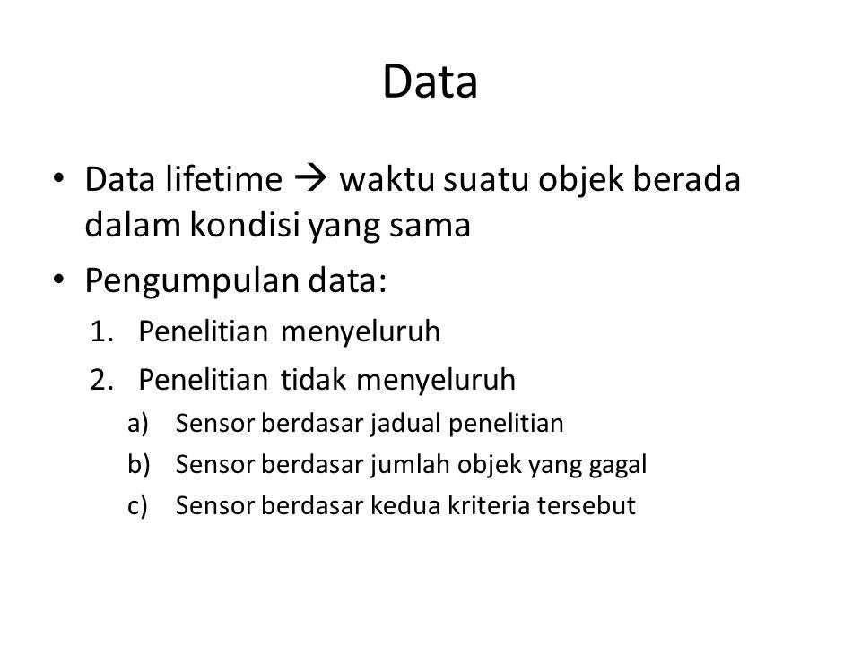 Data • Data lifetime  waktu suatu objek berada dalam kondisi yang sama • Pengumpulan data: 1.Penelitian menyeluruh 2.Penelitian tidak menyeluruh a)Se