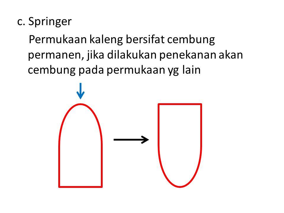 c. Springer Permukaan kaleng bersifat cembung permanen, jika dilakukan penekanan akan cembung pada permukaan yg lain