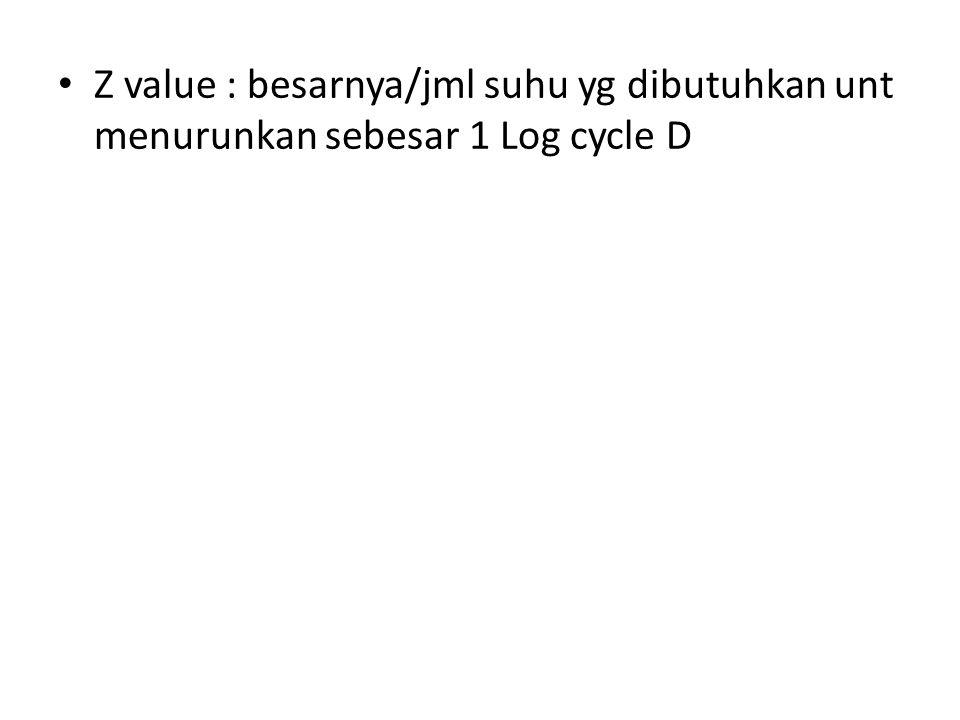 • Z value : besarnya/jml suhu yg dibutuhkan unt menurunkan sebesar 1 Log cycle D