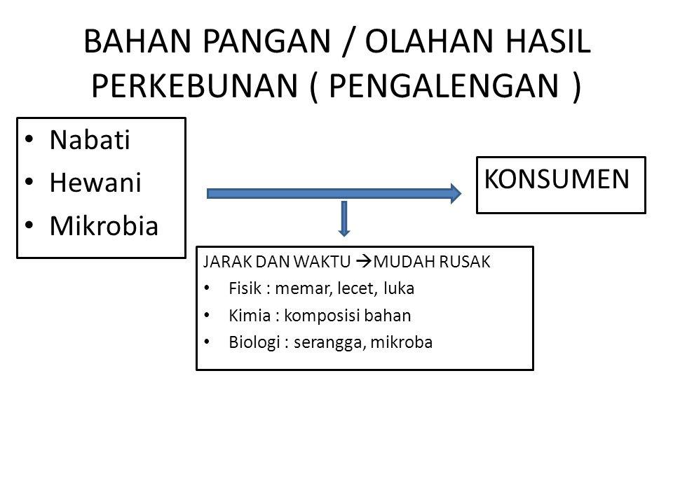 BAHAN PANGAN / OLAHAN HASIL PERKEBUNAN ( PENGALENGAN ) • Nabati • Hewani • Mikrobia KONSUMEN JARAK DAN WAKTU  MUDAH RUSAK • Fisik : memar, lecet, luk