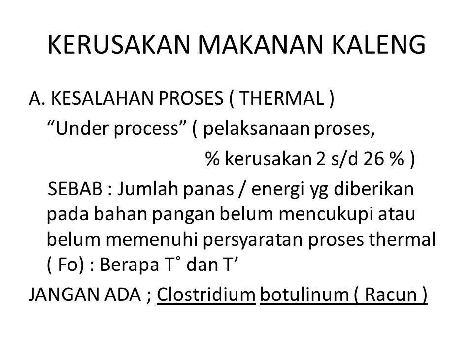 "KERUSAKAN MAKANAN KALENG A. KESALAHAN PROSES ( THERMAL ) ""Under process"" ( pelaksanaan proses, % kerusakan 2 s/d 26 % ) SEBAB : Jumlah panas / energi"