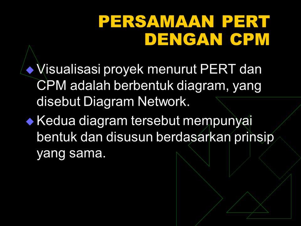 PERSAMAAN PERT DENGAN CPM  Visualisasi proyek menurut PERT dan CPM adalah berbentuk diagram, yang disebut Diagram Network.