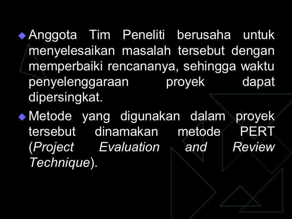  Anggota Tim Peneliti berusaha untuk menyelesaikan masalah tersebut dengan memperbaiki rencananya, sehingga waktu penyelenggaraan proyek dapat dipersingkat.