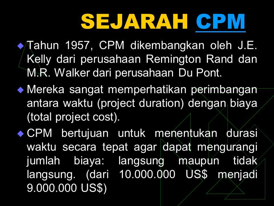 SEJARAH CPMCPM  Tahun 1957, CPM dikembangkan oleh J.E.