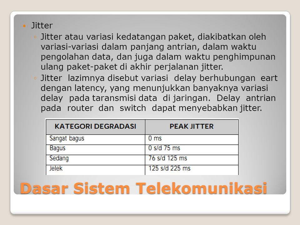  Jitter ◦Jitter atau variasi kedatangan paket, diakibatkan oleh variasi-variasi dalam panjang antrian, dalam waktu pengolahan data, dan juga dalam waktu penghimpunan ulang paket-paket di akhir perjalanan jitter.
